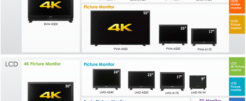 Monitores de Sony