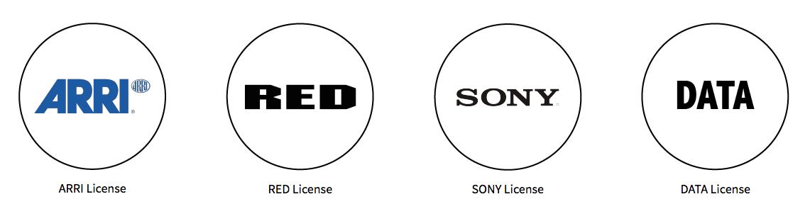 cPRO+ logos licencias